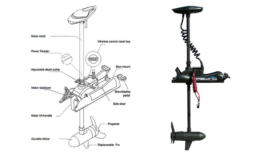 minn kota fortrex parts diagram minn get free image about wiring diagram